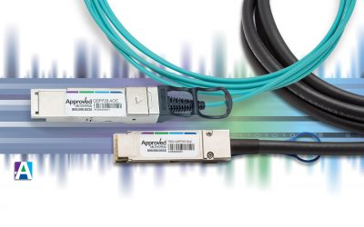 100G High-Density Interconnection Cables